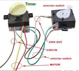 Wiring A Timer Switch Diagram from www.primaxchannel.com