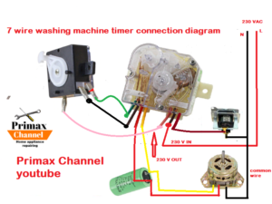 7-wire-washing-machine-timer-connection